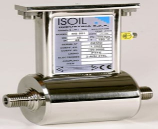 ISOMAG® – Microflow sensor for electromagnetic flow meter MS501